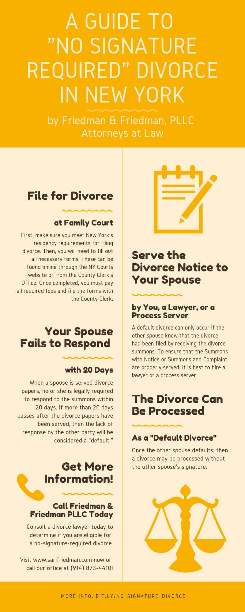 Divorce Without Spouse's Signature | NY Divorce By Publication