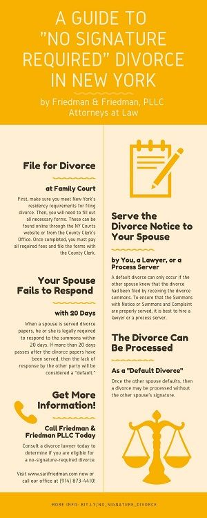 NY No Signature Required Divorce Infographic